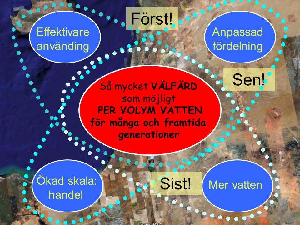 Så mycket VÄLFÄRD som möjligt PER VOLYM VATTEN för många och framtida generationer Effektivare använding Mer vatten Ökad skala: handel Anpassad fördelning Först.