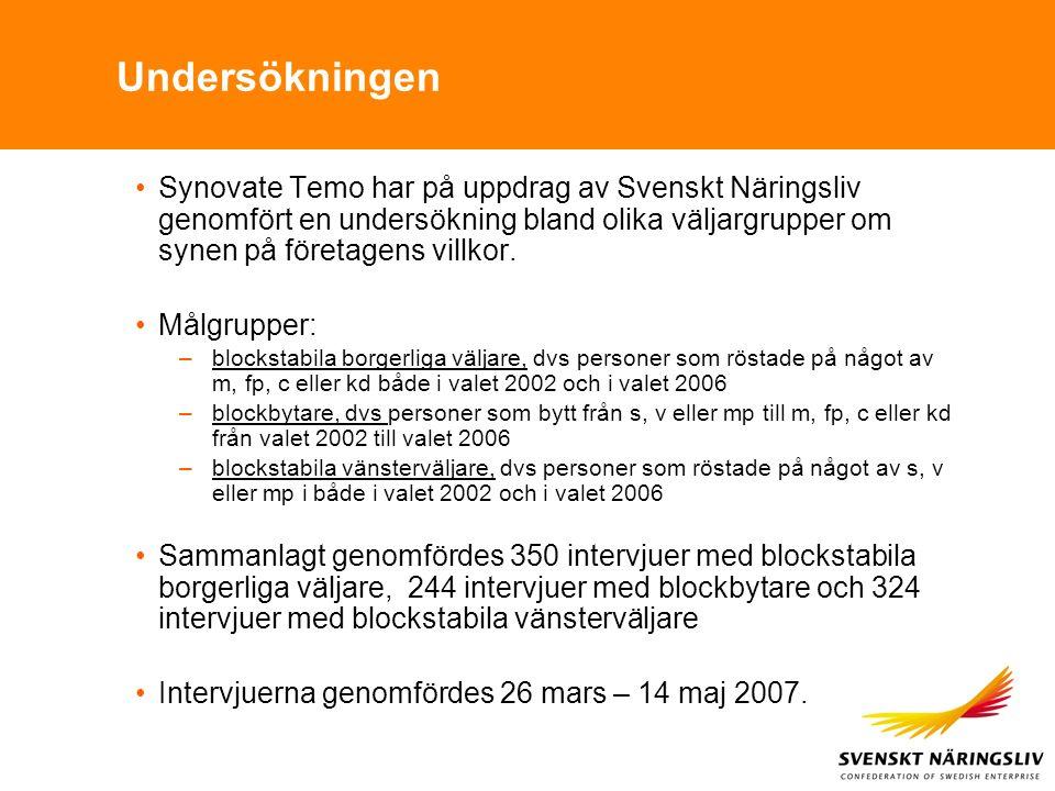 Undersökningen Synovate Temo har på uppdrag av Svenskt Näringsliv genomfört en undersökning bland olika väljargrupper om synen på företagens villkor.