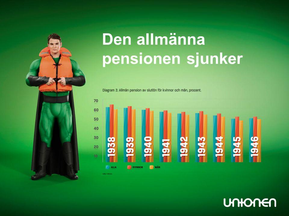 Den allmänna pensionen sjunker
