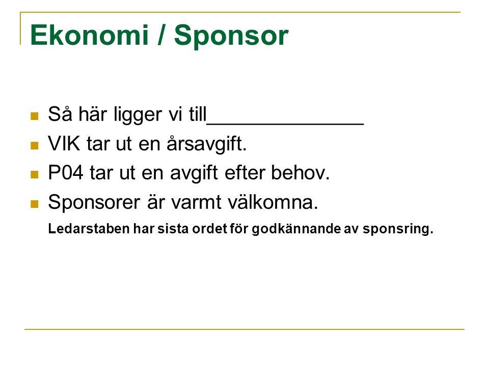 Ekonomi / Sponsor Så här ligger vi till______________ VIK tar ut en årsavgift.