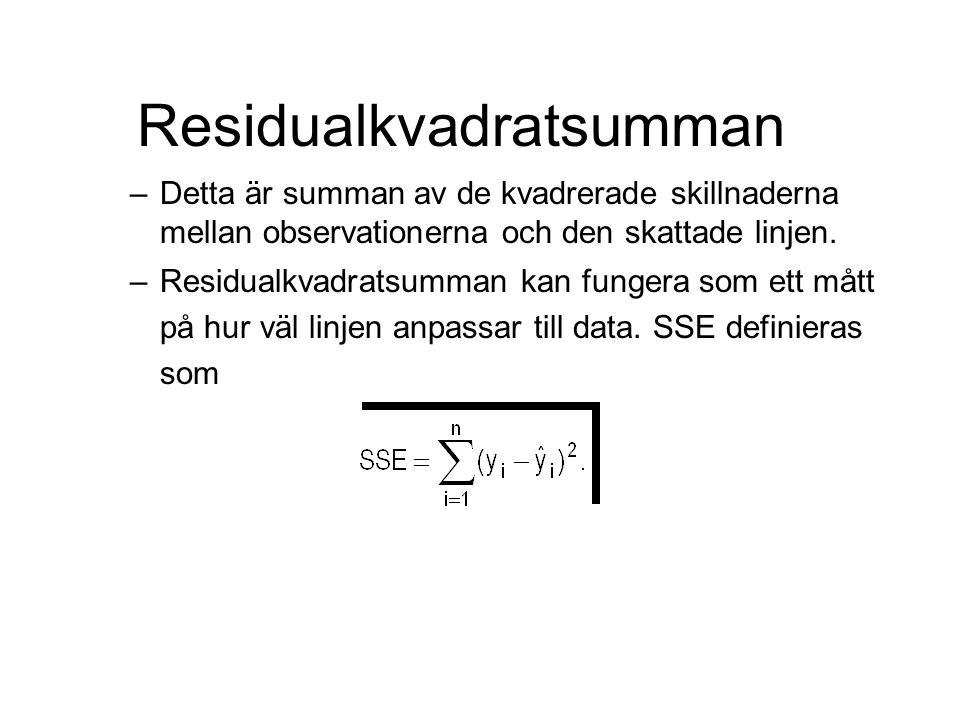 –Detta är summan av de kvadrerade skillnaderna mellan observationerna och den skattade linjen. –Residualkvadratsumman kan fungera som ett mått på hur