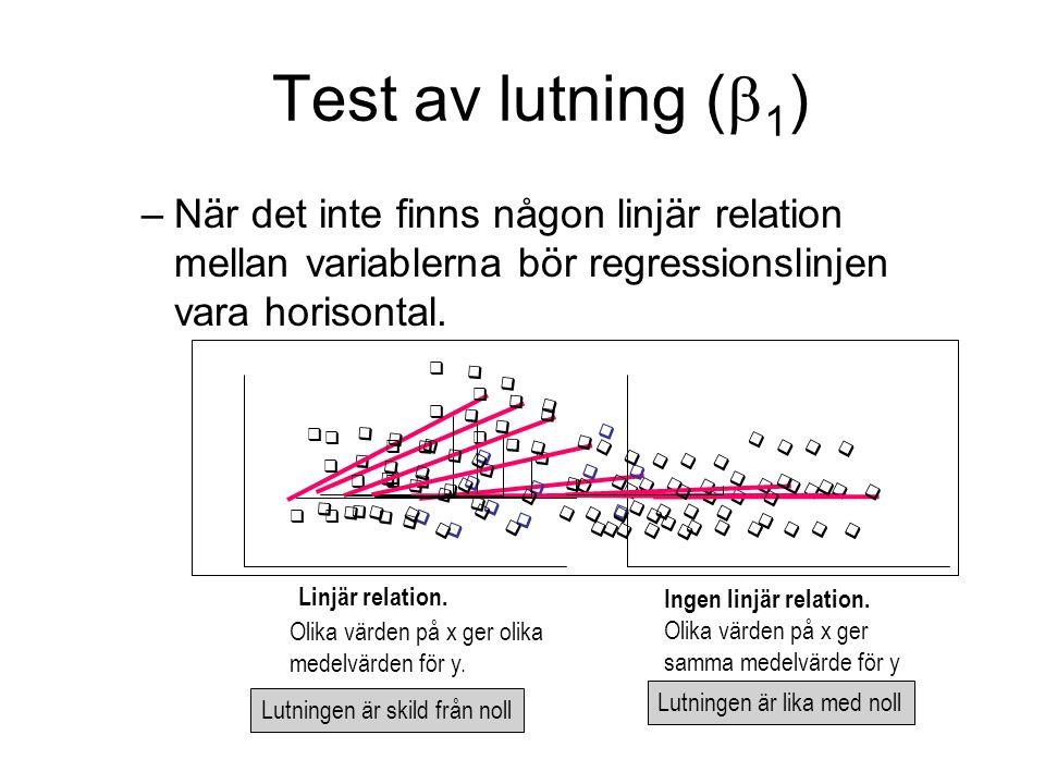                       Test av lutning (  1 ) –När det inte finns någon linjär relation mellan variablerna bör regressionslinjen vara horisontal.