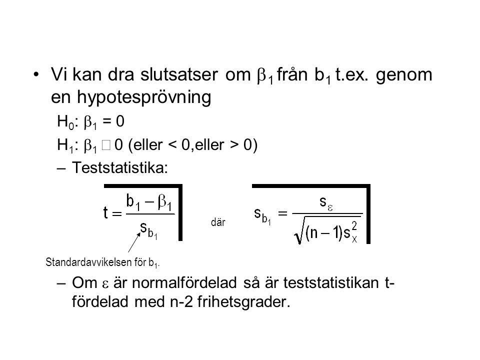 Vi kan dra slutsatser om  1 från b 1 t.ex. genom en hypotesprövning H 0 :  1 = 0 H 1 :  1  0 (eller 0) –Teststatistika: –Om  är normalfördelad s