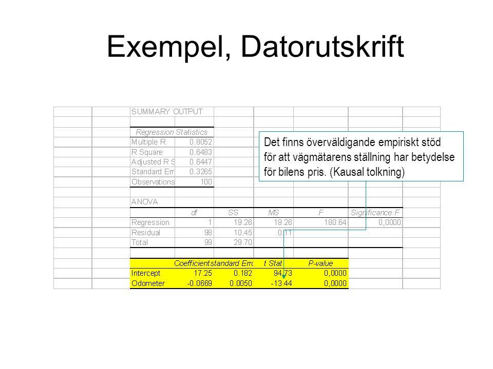 Det finns överväldigande empiriskt stöd för att vägmätarens ställning har betydelse för bilens pris. (Kausal tolkning) Exempel, Datorutskrift