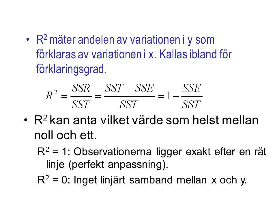 R 2 mäter andelen av variationen i y som förklaras av variationen i x. Kallas ibland för förklaringsgrad. R 2 kan anta vilket värde som helst mellan n