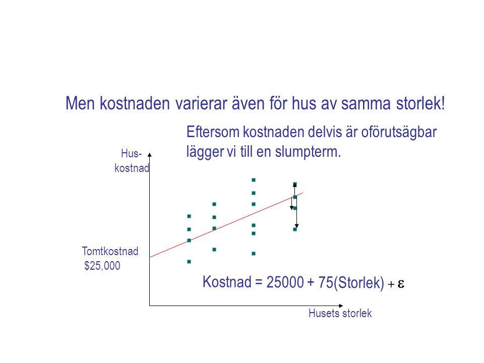 Våra antagnaden innebär att y är normalfördelad med väntevärdet E(y) =  0 +  1 x, och en konstant standardavvikelse   Våra antagnaden innebär att y är normalfördelad med väntevärdet E(y) =  0 +  1 x, och en konstant standardavvikelse     0 +  1 x 1  0 +  1 x 2  0 +  1 x 3 E(y x 2 ) E(y x 3 ) x1x1 x2x2 x3x3  E(y x 1 )  Standardavvikelsen är konstant, men väntevärdet förändras med x