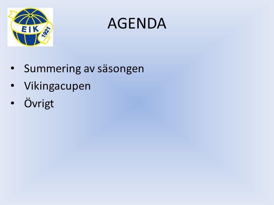 AGENDA Summering av säsongen Vikingacupen Övrigt