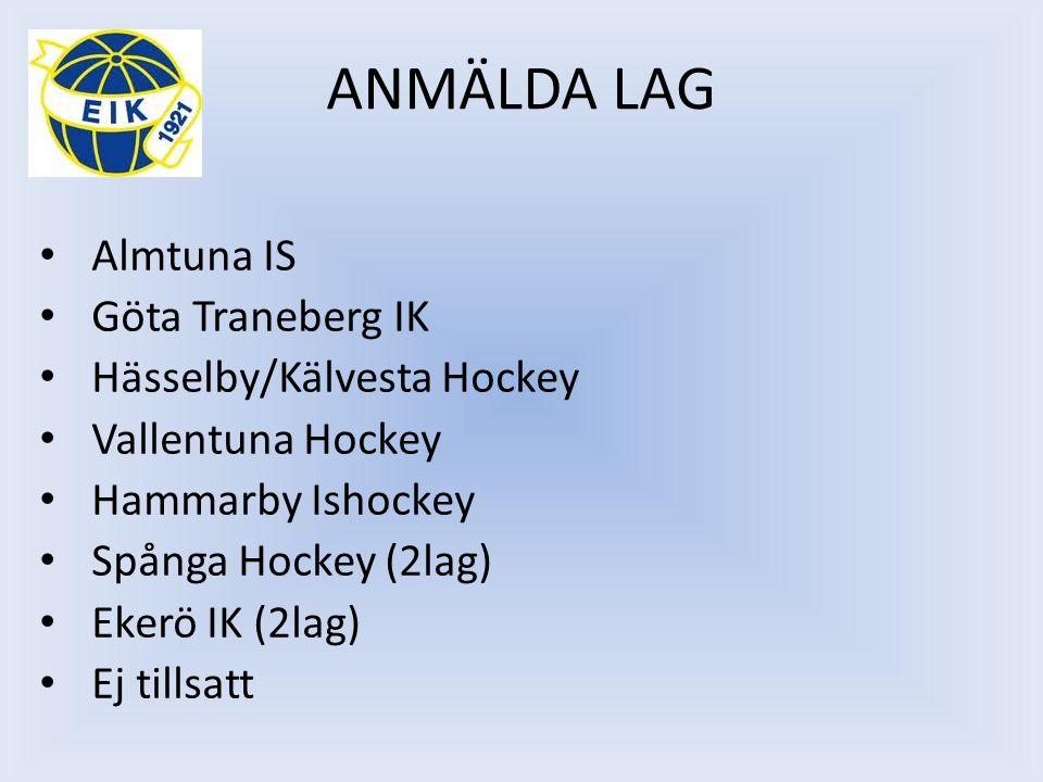 ANMÄLDA LAG Almtuna IS Göta Traneberg IK Hässelby/Kälvesta Hockey Vallentuna Hockey Hammarby Ishockey Spånga Hockey (2lag) Ekerö IK (2lag) Ej tillsatt