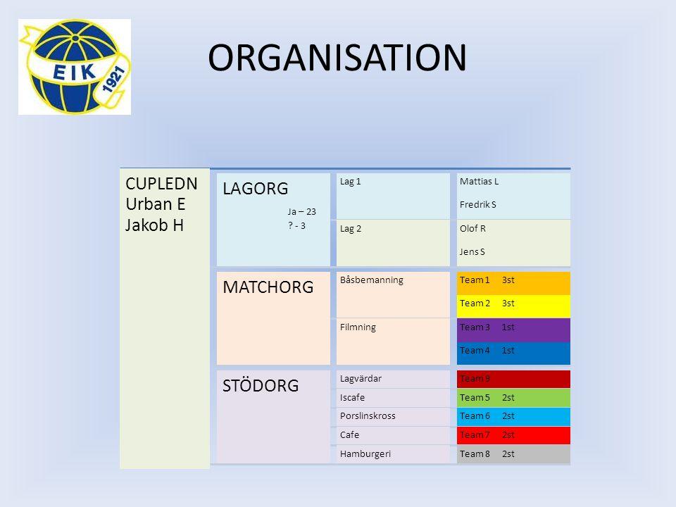 ORGANISATION CUPLEDN Urban E Jakob H LAGORG Ja – 23 .