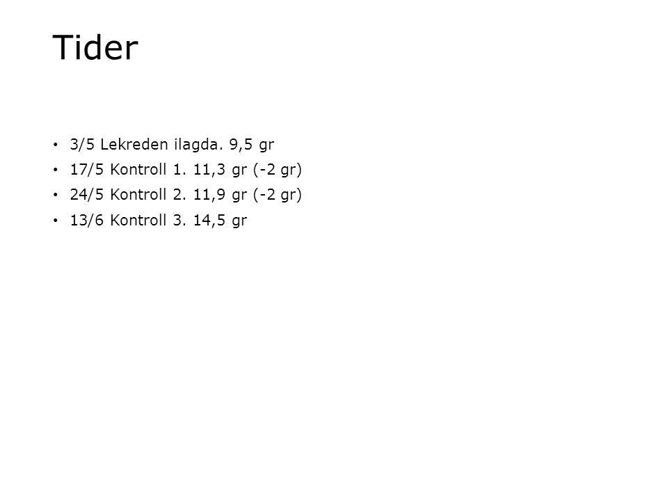 Tider 3/5 Lekreden ilagda. 9,5 gr 17/5 Kontroll 1. 11,3 gr (-2 gr) 24/5 Kontroll 2. 11,9 gr (-2 gr) 13/6 Kontroll 3. 14,5 gr