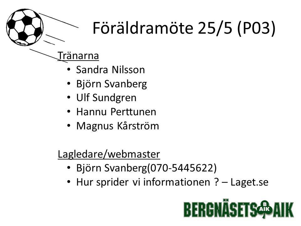 Tränarna Sandra Nilsson Björn Svanberg Ulf Sundgren Hannu Perttunen Magnus Kårström Lagledare/webmaster Björn Svanberg(070-5445622) Hur sprider vi informationen .