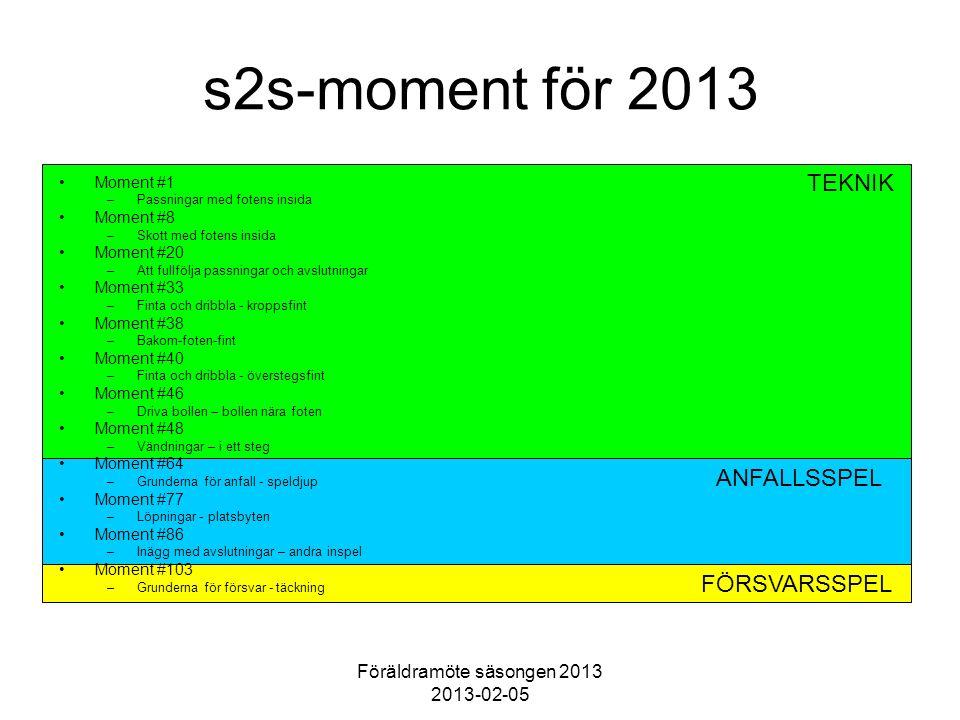 Föräldramöte säsongen 2013 2013-02-05 FÖRSVARSSPEL ANFALLSSPEL TEKNIK s2s-moment för 2013 Moment #1 –Passningar med fotens insida Moment #8 –Skott med fotens insida Moment #20 –Att fullfölja passningar och avslutningar Moment #33 –Finta och dribbla - kroppsfint Moment #38 –Bakom-foten-fint Moment #40 –Finta och dribbla - överstegsfint Moment #46 –Driva bollen – bollen nära foten Moment #48 –Vändningar – i ett steg Moment #64 –Grunderna för anfall - speldjup Moment #77 –Löpningar - platsbyten Moment #86 –Inägg med avslutningar – andra inspel Moment #103 –Grunderna för försvar - täckning