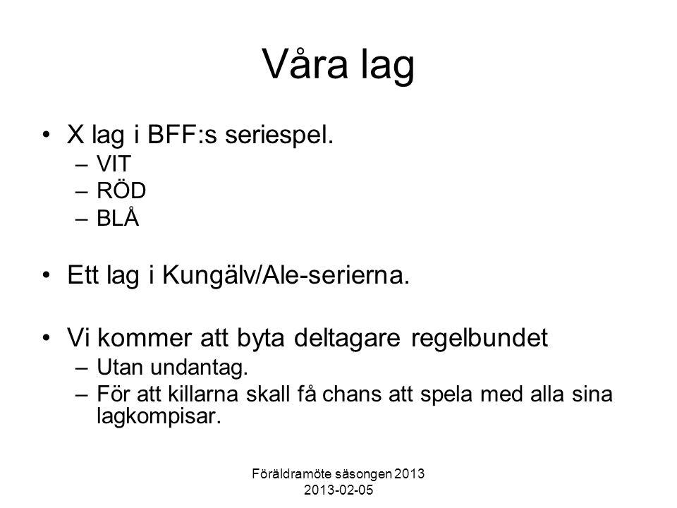 Föräldramöte säsongen 2013 2013-02-05 Våra lag X lag i BFF:s seriespel. –VIT –RÖD –BLÅ Ett lag i Kungälv/Ale-serierna. Vi kommer att byta deltagare re