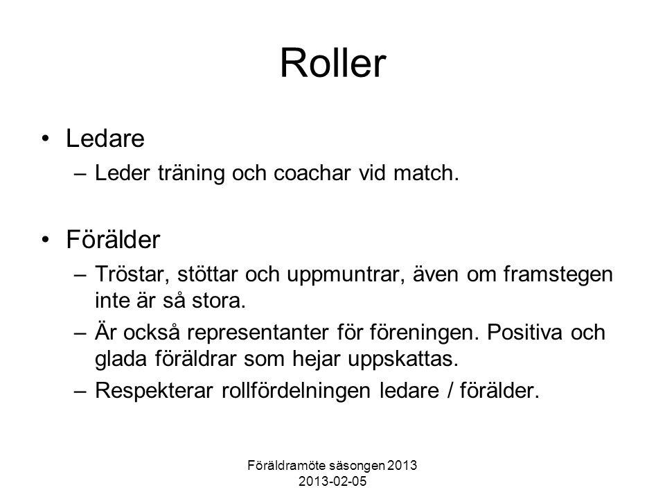 Föräldramöte säsongen 2013 2013-02-05 Roller Ledare –Leder träning och coachar vid match. Förälder –Tröstar, stöttar och uppmuntrar, även om framstege