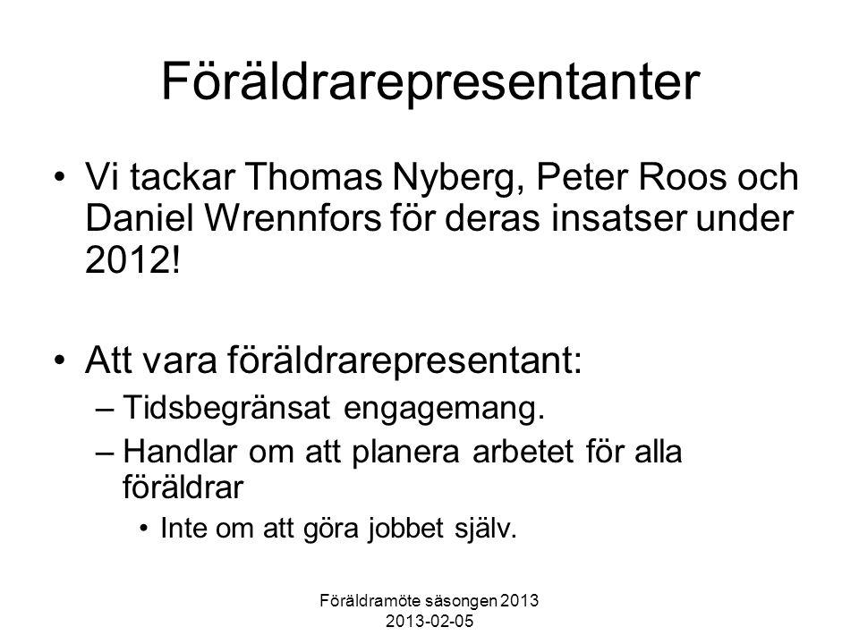 Föräldramöte säsongen 2013 2013-02-05 Föräldrarepresentanter Vi tackar Thomas Nyberg, Peter Roos och Daniel Wrennfors för deras insatser under 2012! A