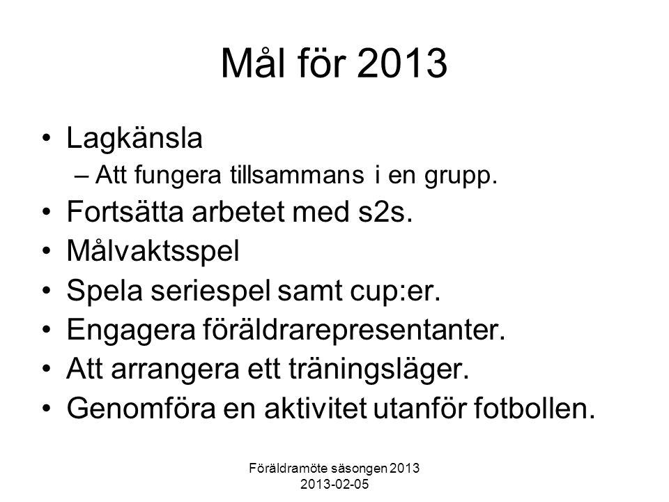 Föräldramöte säsongen 2013 2013-02-05 Mål för 2013 Lagkänsla –Att fungera tillsammans i en grupp. Fortsätta arbetet med s2s. Målvaktsspel Spela series