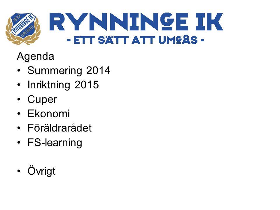 Agenda Summering 2014 Inriktning 2015 Cuper Ekonomi Föräldrarådet FS-learning Övrigt