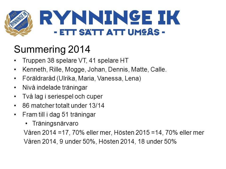 Summering 2014 Truppen 38 spelare VT, 41 spelare HT Kenneth, Rille, Mogge, Johan, Dennis, Matte, Calle.