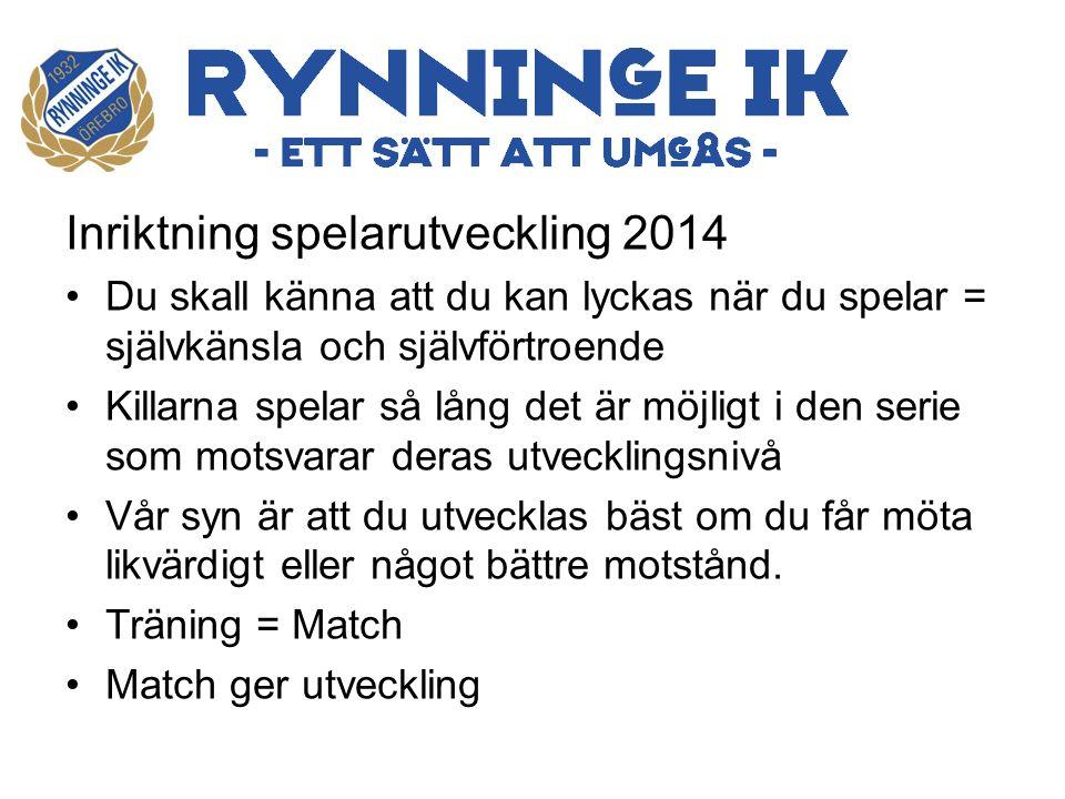 2015 Tränare: Kenneth och Calle 2-3 dagar/vecka, Rille 1 dag/ vecka.