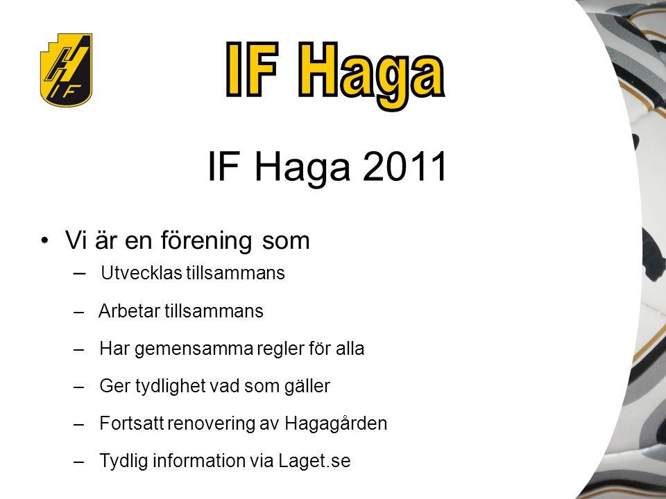 IF Haga 2011 Vi är en förening som – Utvecklas tillsammans – Arbetar tillsammans – Har gemensamma regler för alla – Ger tydlighet vad som gäller – Fortsatt renovering av Hagagården – Tydlig information via Laget.se