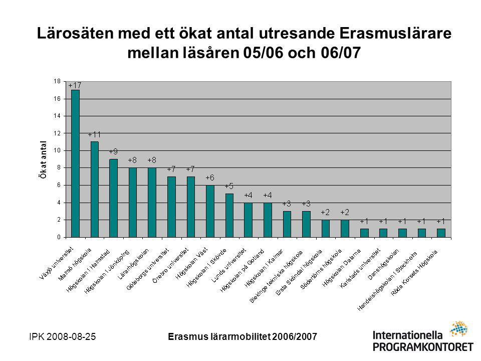 IPK 2008-08-25Erasmus lärarmobilitet 2006/2007 Lärosäten med ett ökat antal utresande Erasmuslärare mellan läsåren 05/06 och 06/07