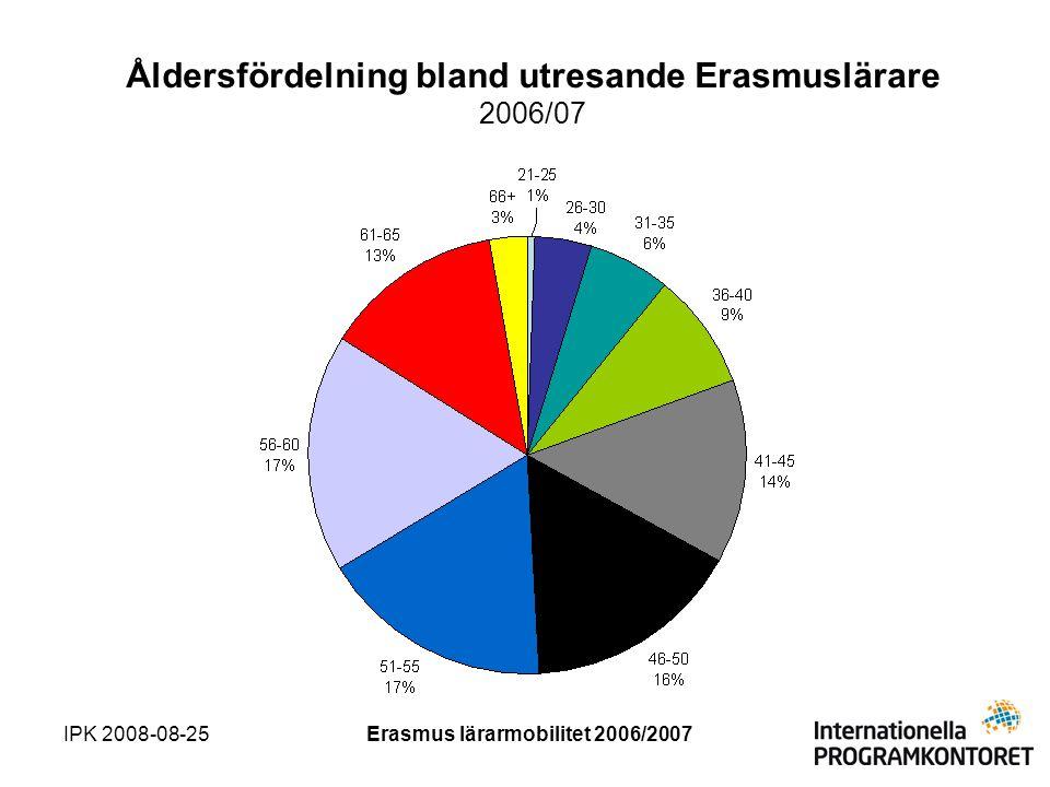 IPK 2008-08-25Erasmus lärarmobilitet 2006/2007 Åldersfördelning bland utresande Erasmuslärare 2006/07