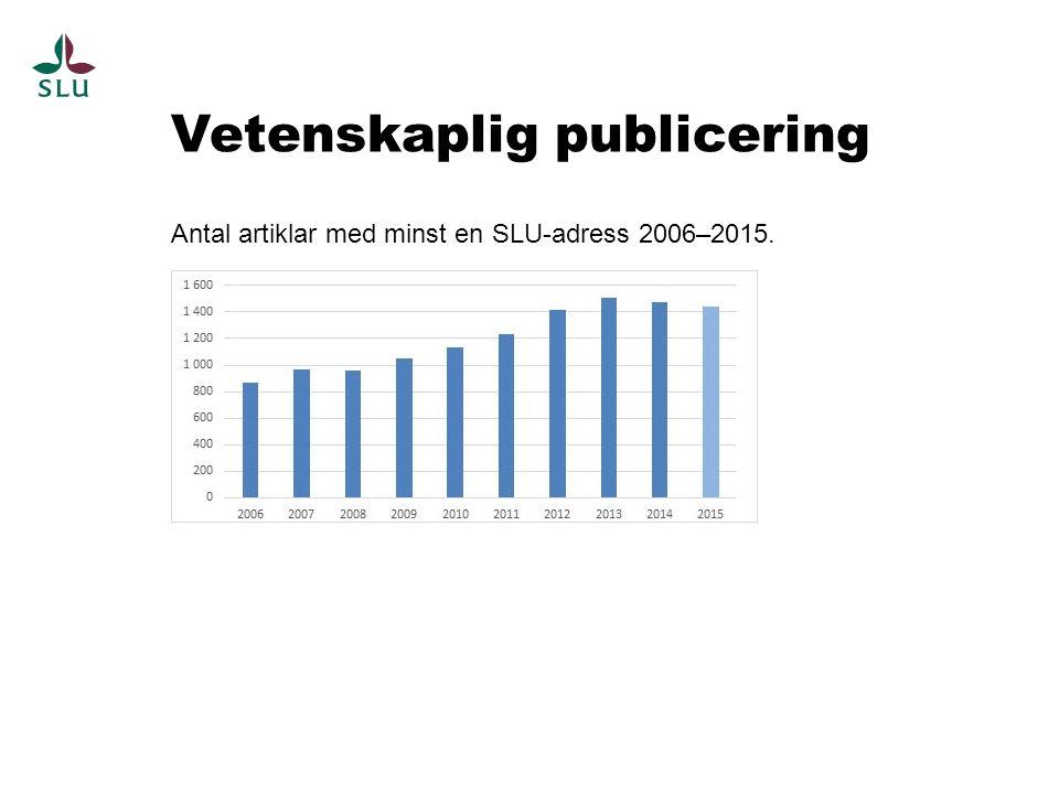 Vetenskaplig publicering Antal artiklar med minst en SLU-adress 2006–2015.