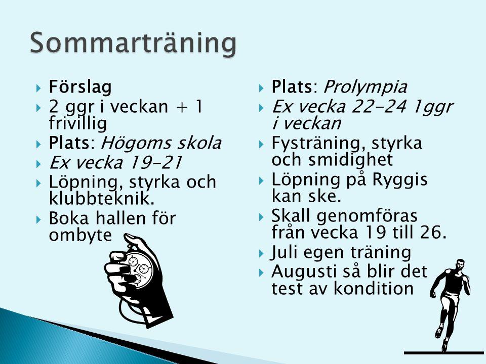  Förslag  2 ggr i veckan + 1 frivillig  Plats: Högoms skola  Ex vecka 19-21  Löpning, styrka och klubbteknik.