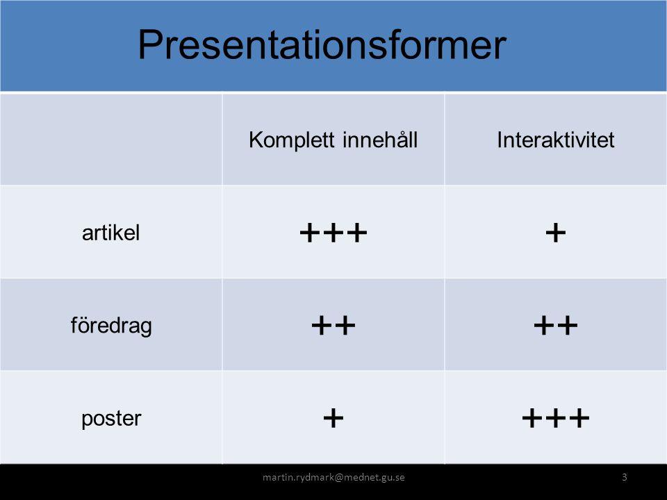 3 Komplett innehållInteraktivitet artikel ++++ föredrag ++ poster ++++ Presentationsformer