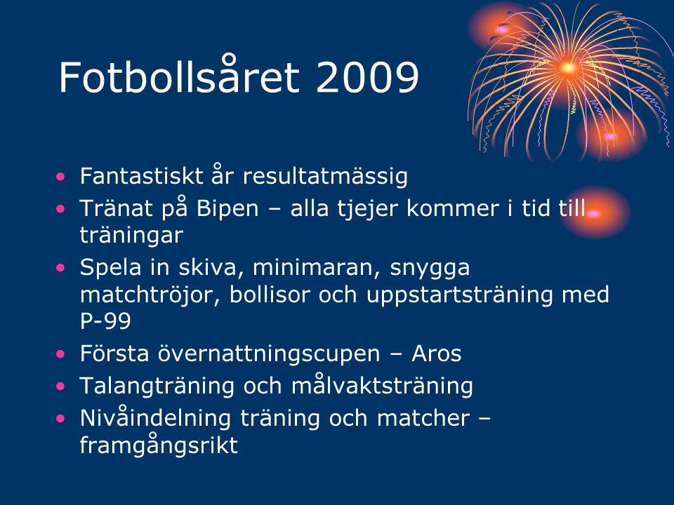 Fotbollsåret 2009 Fantastiskt år resultatmässig Tränat på Bipen – alla tjejer kommer i tid till träningar Spela in skiva, minimaran, snygga matchtröjor, bollisor och uppstartsträning med P-99 Första övernattningscupen – Aros Talangträning och målvaktsträning Nivåindelning träning och matcher – framgångsrikt