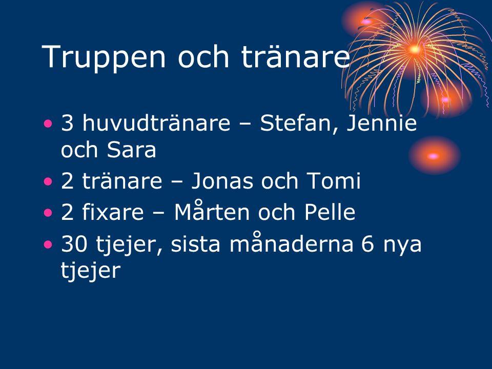 Truppen och tränare 3 huvudtränare – Stefan, Jennie och Sara 2 tränare – Jonas och Tomi 2 fixare – Mårten och Pelle 30 tjejer, sista månaderna 6 nya tjejer