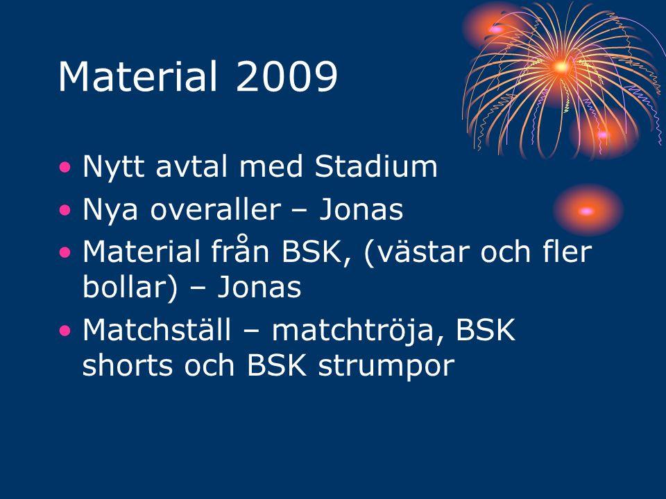 Material 2009 Nytt avtal med Stadium Nya overaller – Jonas Material från BSK, (västar och fler bollar) – Jonas Matchställ – matchtröja, BSK shorts och BSK strumpor