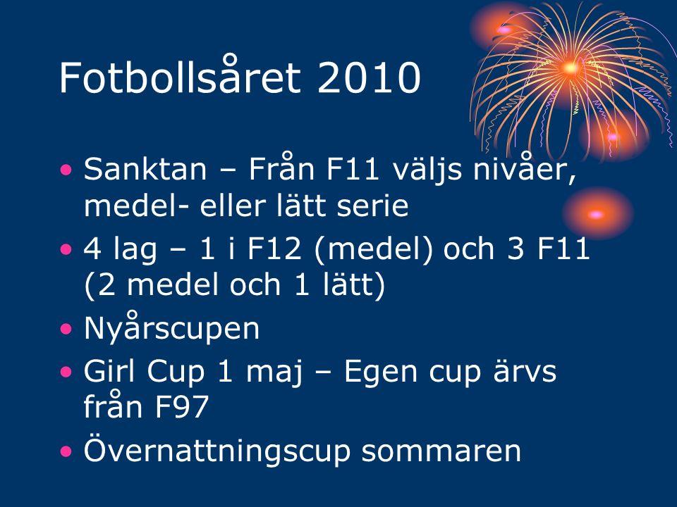 Fotbollsåret 2010 Sanktan – Från F11 väljs nivåer, medel- eller lätt serie 4 lag – 1 i F12 (medel) och 3 F11 (2 medel och 1 lätt) Nyårscupen Girl Cup 1 maj – Egen cup ärvs från F97 Övernattningscup sommaren