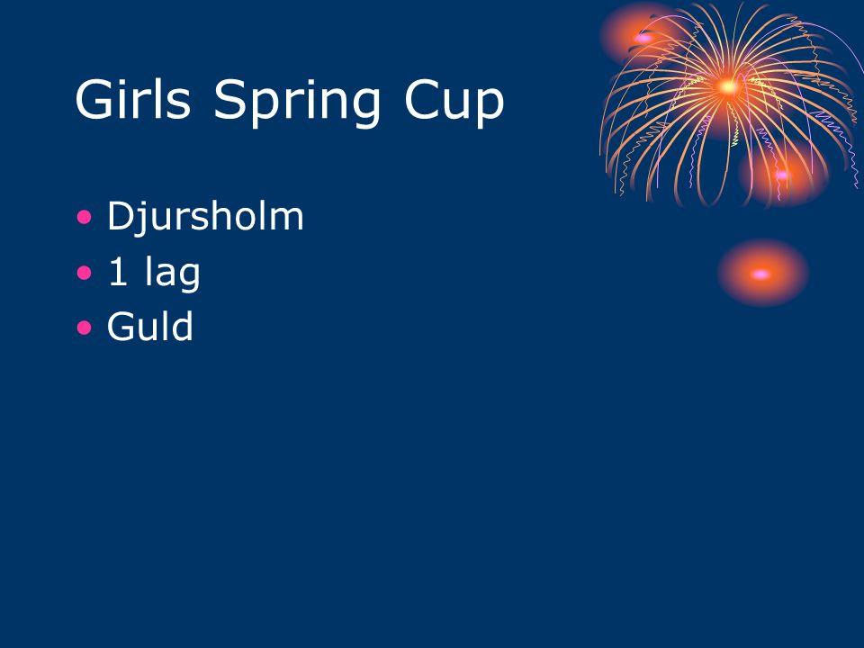 Girls Spring Cup Djursholm 1 lag Guld