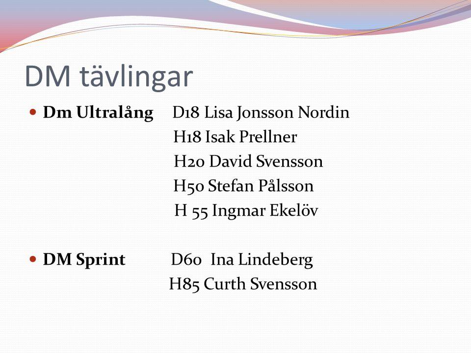 DM tävlingar Dm Ultralång D18 Lisa Jonsson Nordin H18 Isak Prellner H20 David Svensson H50 Stefan Pålsson H 55 Ingmar Ekelöv DM Sprint D60 Ina Lindeberg H85 Curth Svensson