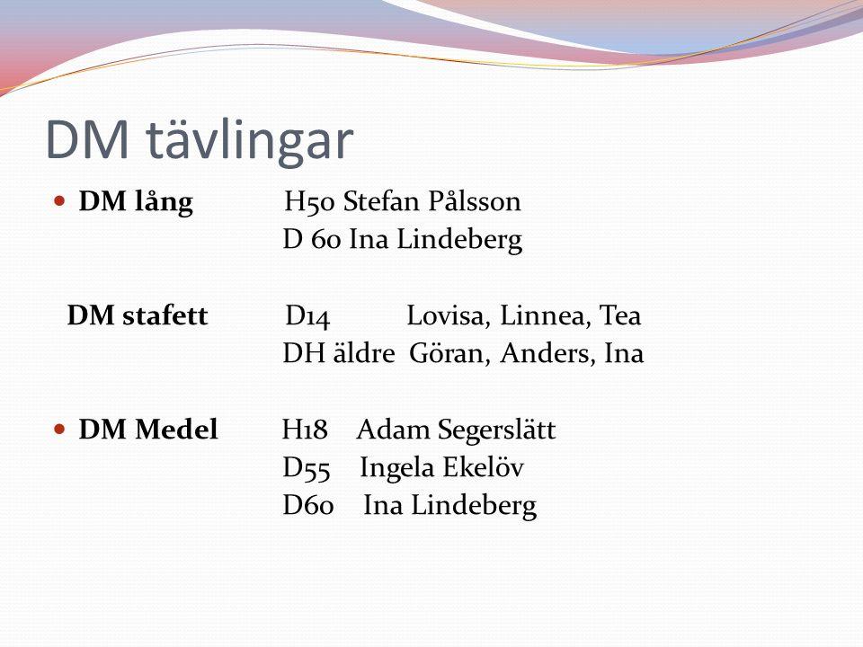 DM tävlingar DM lång H50 Stefan Pålsson D 60 Ina Lindeberg DM stafett D14 Lovisa, Linnea, Tea DH äldre Göran, Anders, Ina DM Medel H18 Adam Segerslätt D55 Ingela Ekelöv D60 Ina Lindeberg