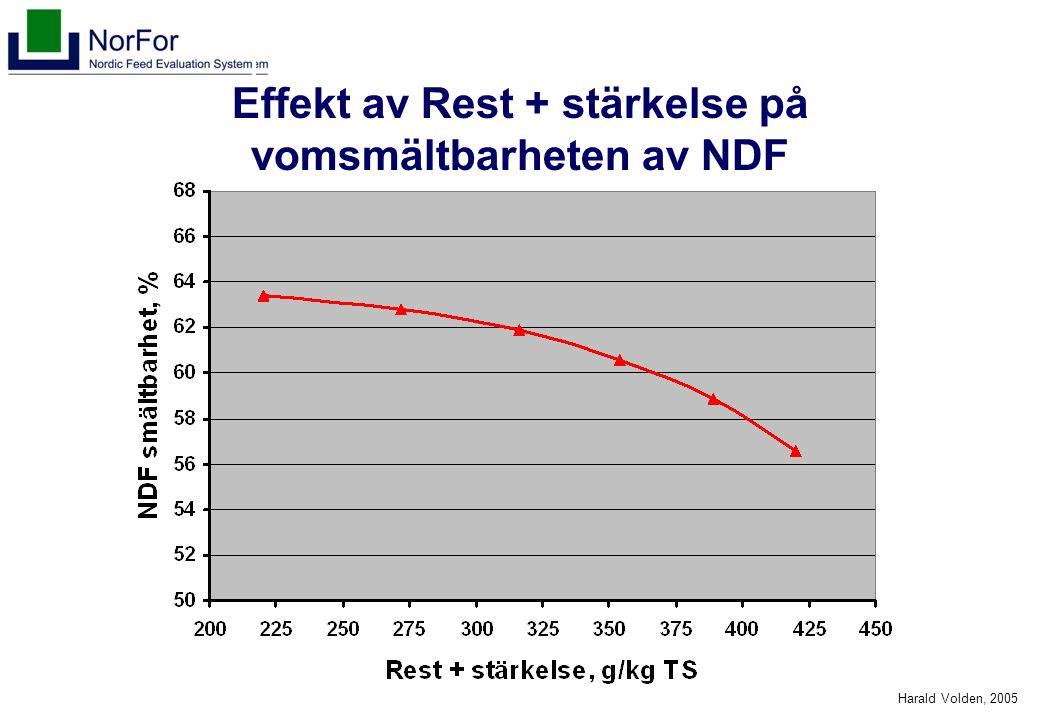 Harald Volden, 2005 Effekt av Rest + stärkelse på vomsmältbarheten av NDF