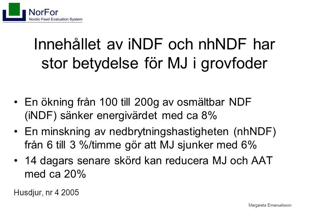 Margareta Emanuelsson Innehållet av iNDF och nhNDF har stor betydelse för MJ i grovfoder En ökning från 100 till 200g av osmältbar NDF (iNDF) sänker energivärdet med ca 8% En minskning av nedbrytningshastigheten (nhNDF) från 6 till 3 %/timme gör att MJ sjunker med 6% 14 dagars senare skörd kan reducera MJ och AAT med ca 20% Husdjur, nr 4 2005