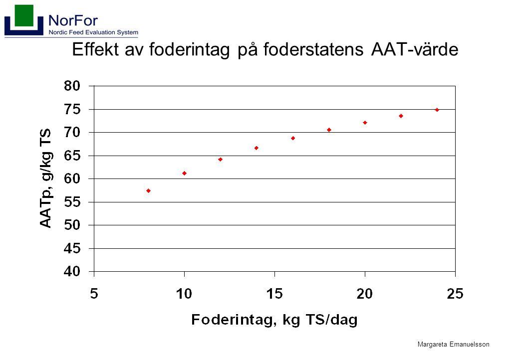 Margareta Emanuelsson Effekt av foderintag på foderstatens AAT-värde