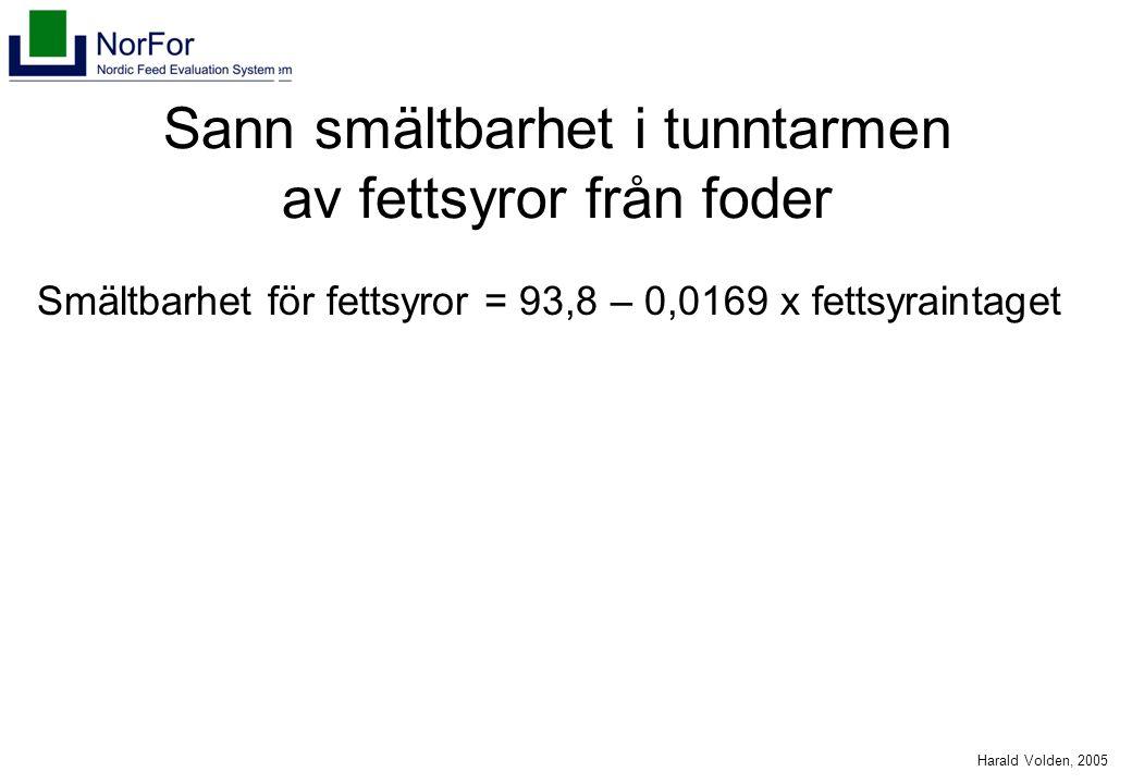 Harald Volden, 2005 Sann smältbarhet i tunntarmen av fettsyror från foder Smältbarhet för fettsyror = 93,8 – 0,0169 x fettsyraintaget