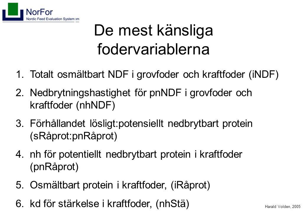 Harald Volden, 2005 De mest känsliga fodervariablerna 1.Totalt osmältbart NDF i grovfoder och kraftfoder (iNDF) 2.Nedbrytningshastighet för pnNDF i grovfoder och kraftfoder (nhNDF) 3.Förhållandet lösligt:potensiellt nedbrytbart protein (sRåprot:pnRåprot) 4.nh för potentiellt nedbrytbart protein i kraftfoder (pnRåprot) 5.Osmältbart protein i kraftfoder, (iRåprot) 6.kd för stärkelse i kraftfoder, (nhStä)