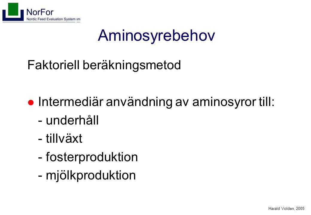 Harald Volden, 2005 Aminosyrebehov Faktoriell beräkningsmetod Intermediär användning av aminosyror till: - underhåll - tillväxt - fosterproduktion - mjölkproduktion