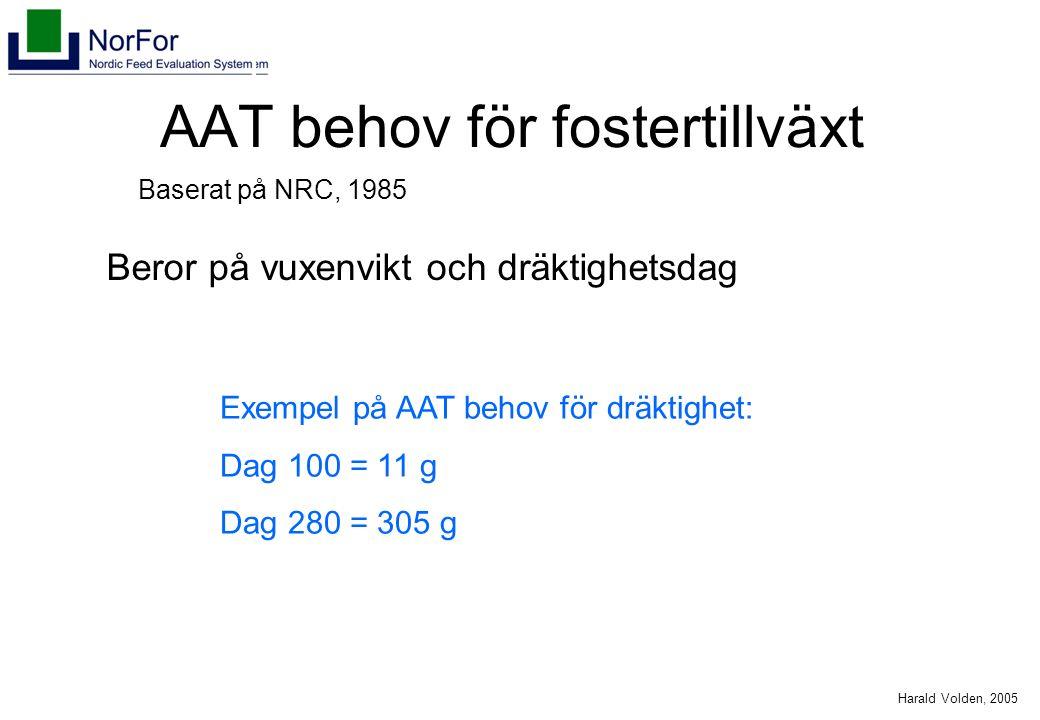 Harald Volden, 2005 AAT behov för fostertillväxt Baserat på NRC, 1985 Exempel på AAT behov för dräktighet: Dag 100 = 11 g Dag 280 = 305 g Beror på vuxenvikt och dräktighetsdag