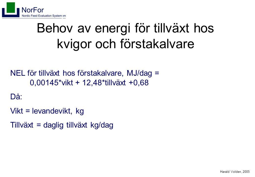 Harald Volden, 2005 Behov av energi för tillväxt hos kvigor och förstakalvare NEL för tillväxt hos förstakalvare, MJ/dag = 0,00145*vikt + 12,48*tillväxt +0,68 Då: Vikt = levandevikt, kg Tillväxt = daglig tillväxt kg/dag