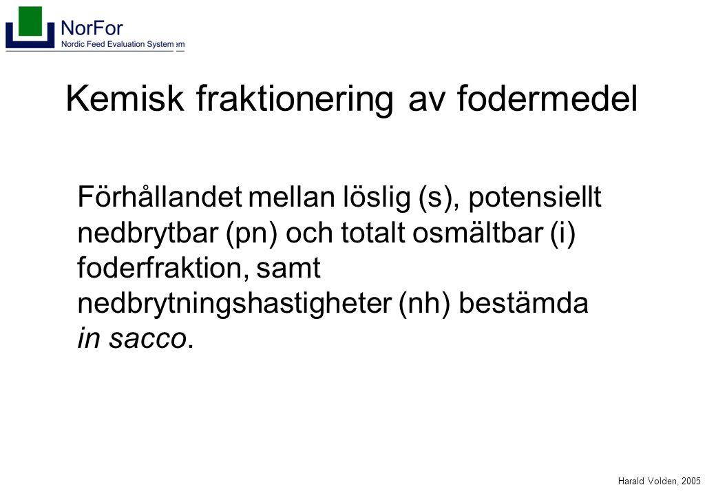 Harald Volden, 2005 Kemisk fraktionering av fodermedel Förhållandet mellan löslig (s), potensiellt nedbrytbar (pn) och totalt osmältbar (i) foderfraktion, samt nedbrytningshastigheter (nh) bestämda in sacco.
