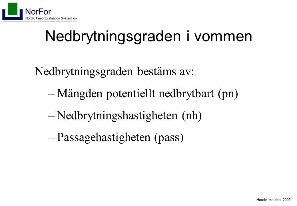 Harald Volden, 2005 Nedbrytningsgraden i vommen Nedbrytningsgraden bestäms av: –Mängden potentiellt nedbrytbart (pn) –Nedbrytningshastigheten (nh) –Passagehastigheten (pass)