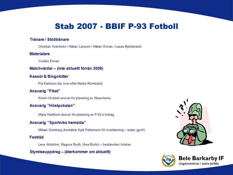 Stab 2007 - BBIF P-93 Fotboll Tränare / Stödtränare Christian Axenholm / Håkan Larsson / Håkan Erman / Lasse Björkstrand Materialare Vuokko Erman Matc