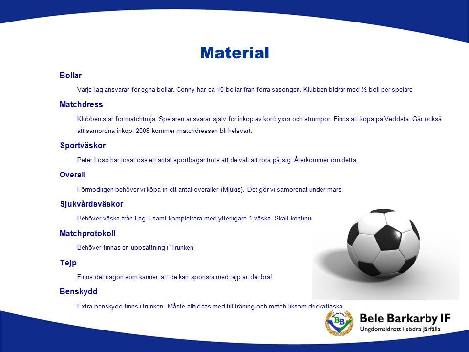 Material Bollar Varje lag ansvarar för egna bollar. Conny har ca 10 bollar från förra säsongen. Klubben bidrar med ½ boll per spelare Matchdress Klubb