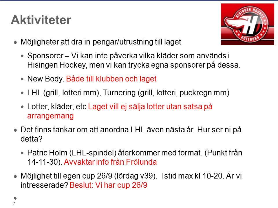  Möjligheter att dra in pengar/utrustning till laget  Sponsorer – Vi kan inte påverka vilka kläder som används i Hisingen Hockey, men vi kan trycka egna sponsorer på dessa.