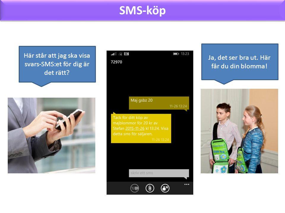 SMS-köp Här står att jag ska visa svars-SMS:et för dig är det rätt.